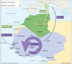 Migration et Dettes